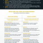 Infographics - image SuretyBond-CourtBonds-Infographics-rev072717-150x150 on https://suretybondauthority.com