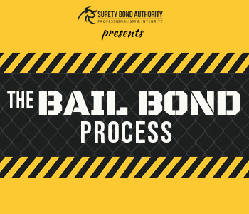 Bail Bond Process Infographic img