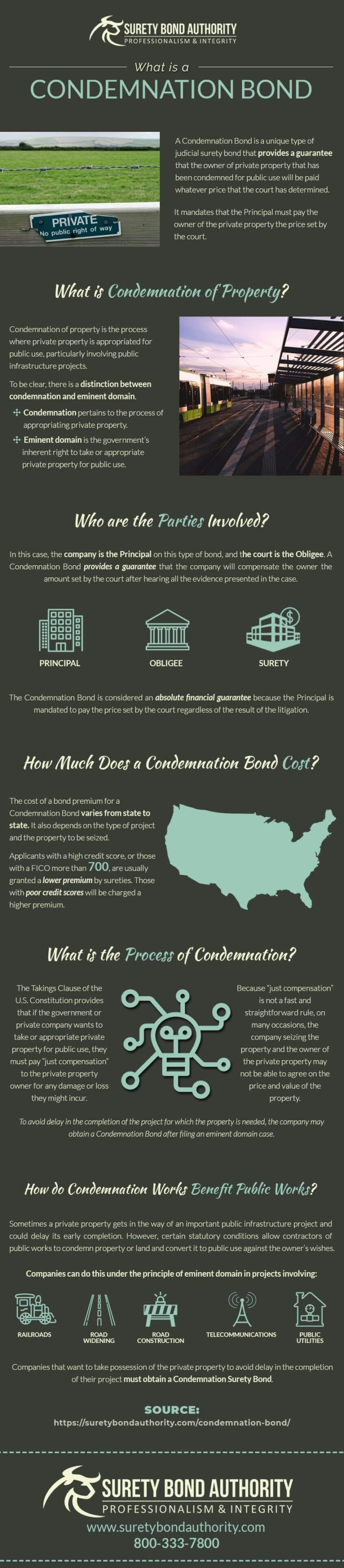 Condemnation Bond Infographic