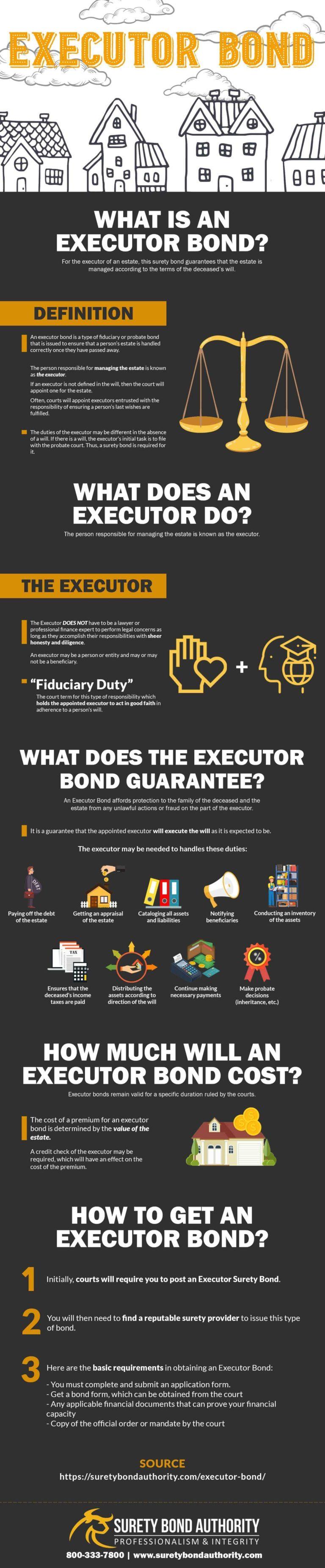 Executor Bond Infographic