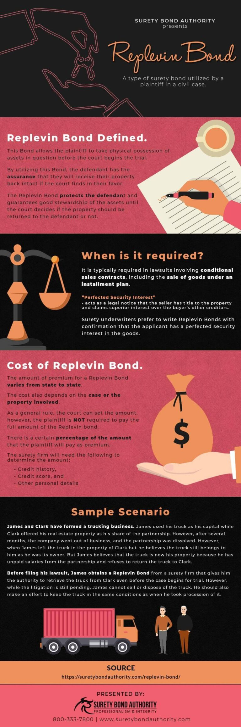 Replevin Bond Infographic