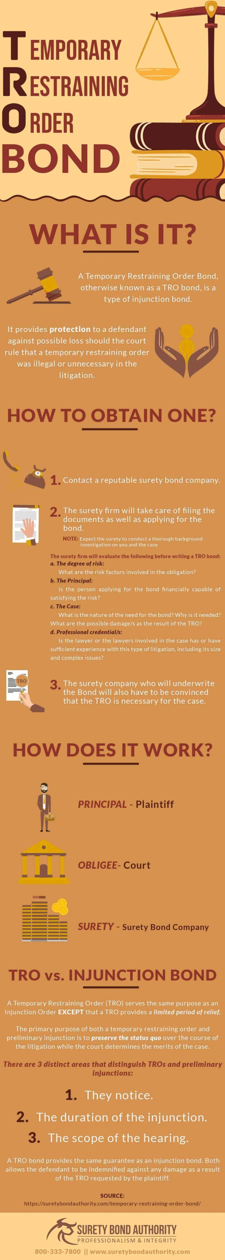 Temporary Restraining Order Infographic