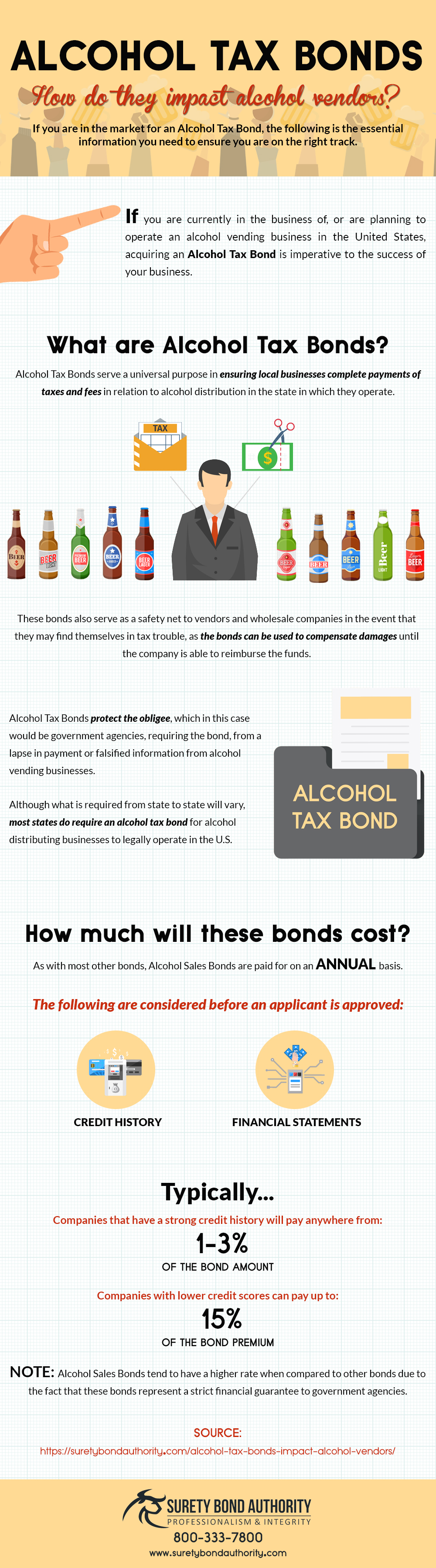 Alcohol Tax Bonds Infographic