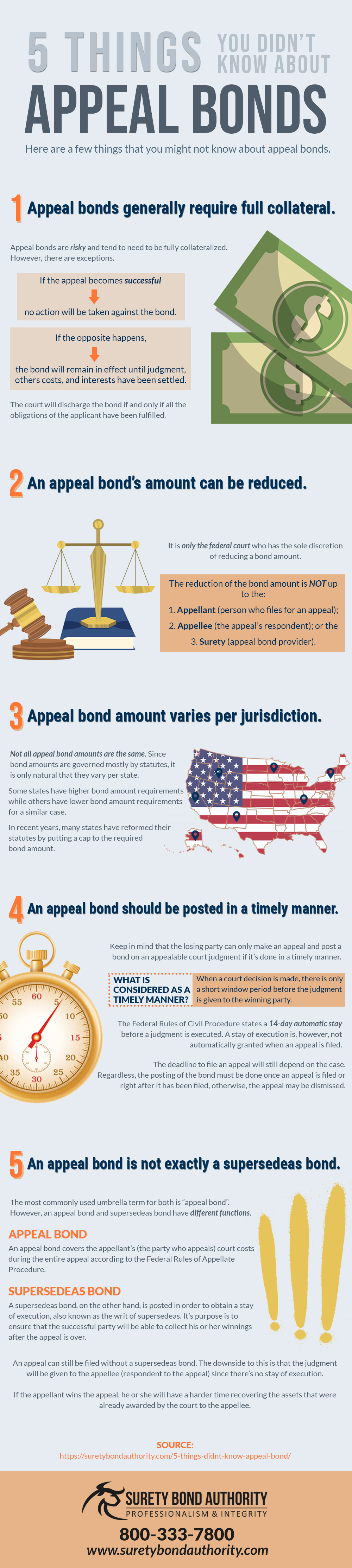5 things about Appeal Bonds Infographic
