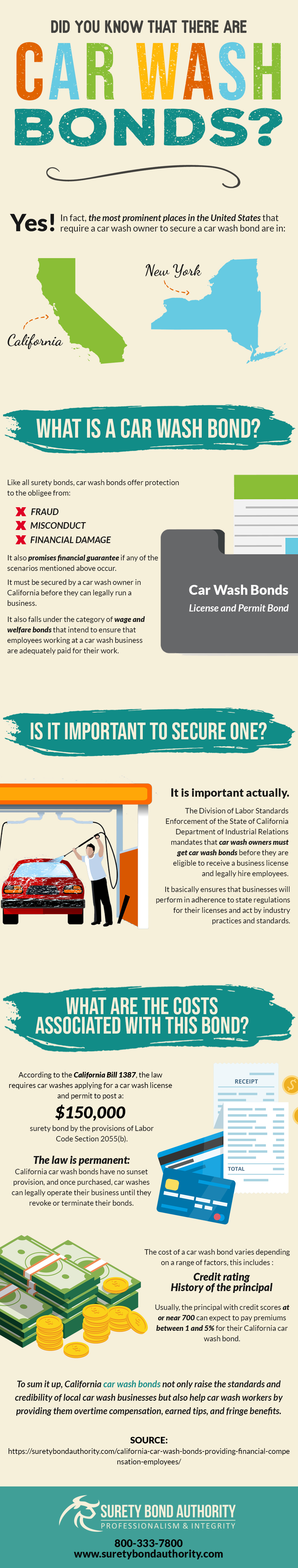 Car Wash Bonds Infographic