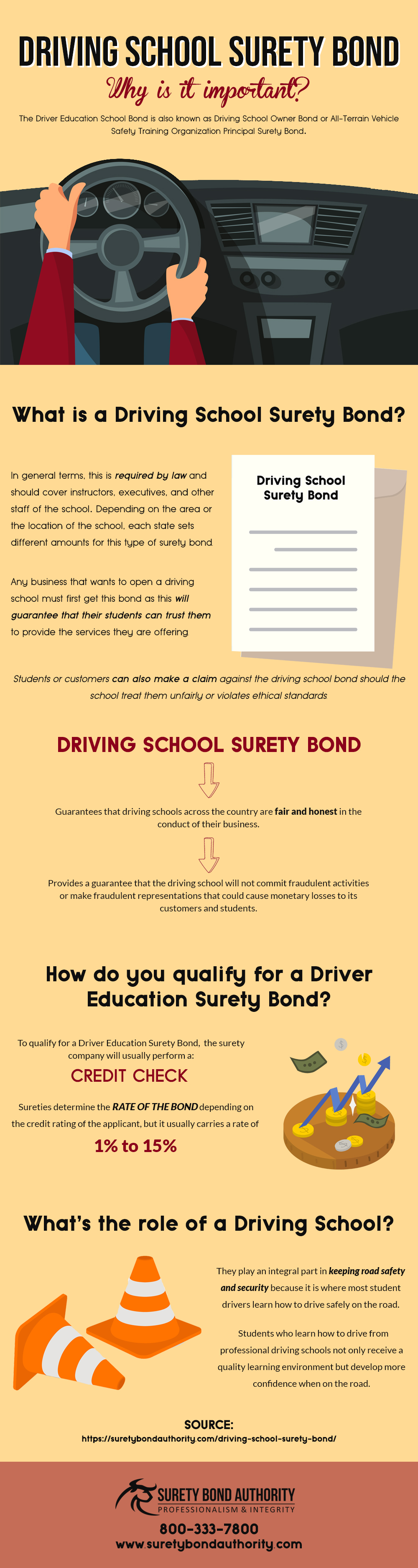 Driving School Bond Infographic