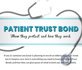 Patient Trust Bonds: Whom They Protect and How They Work