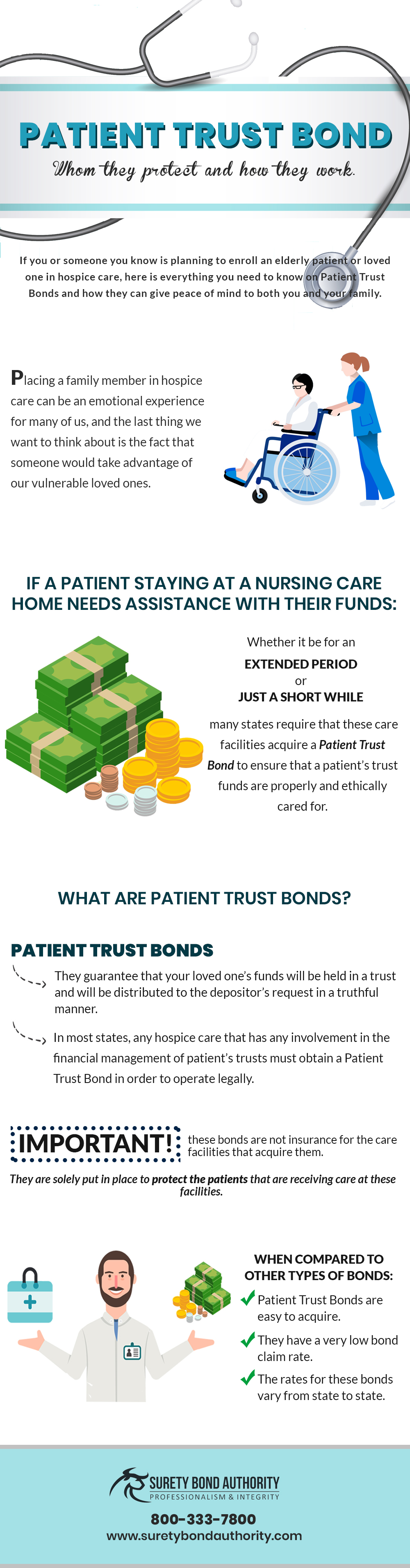 Patient Trust Bond Infographic