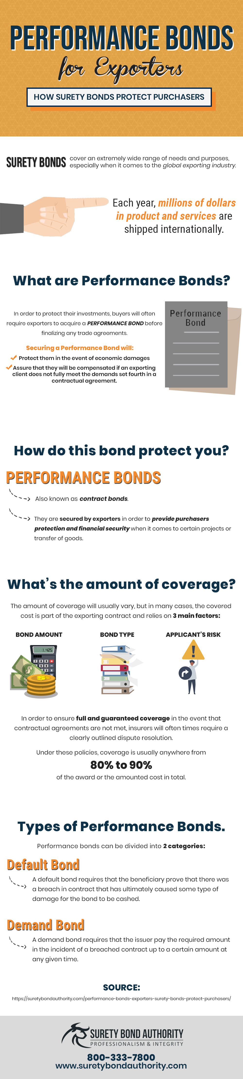 Performance Bonds Infographic
