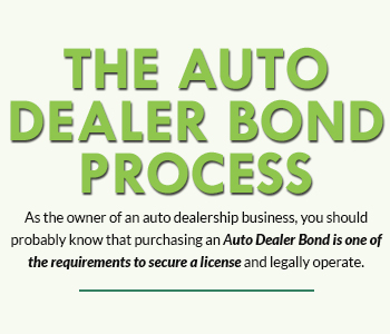 The Auto Dealer Bond Process