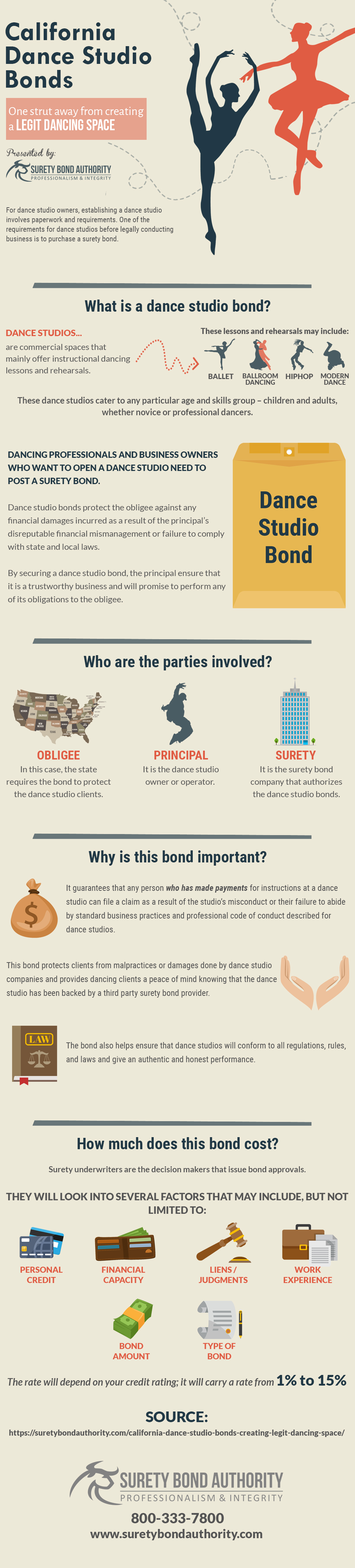 California Dance Studio Bonds Infographic