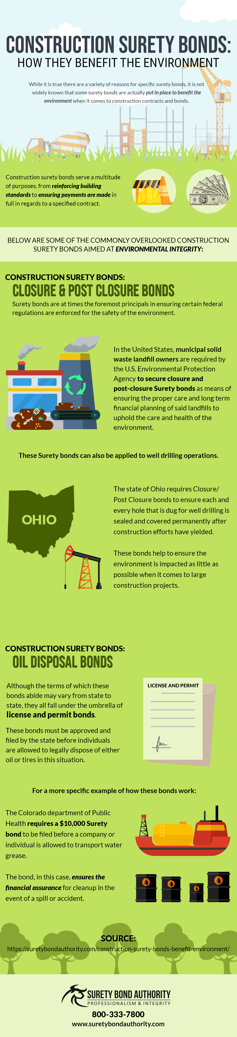 Construction Surety Bonds Infographic
