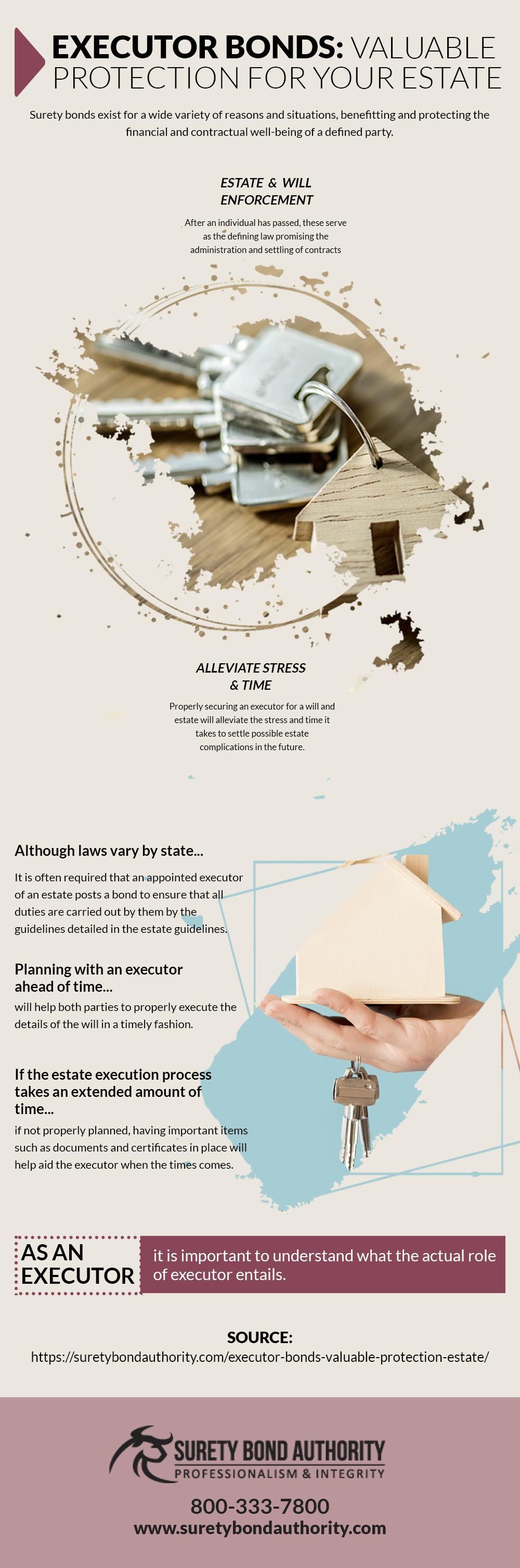 Executor Bonds Infographic