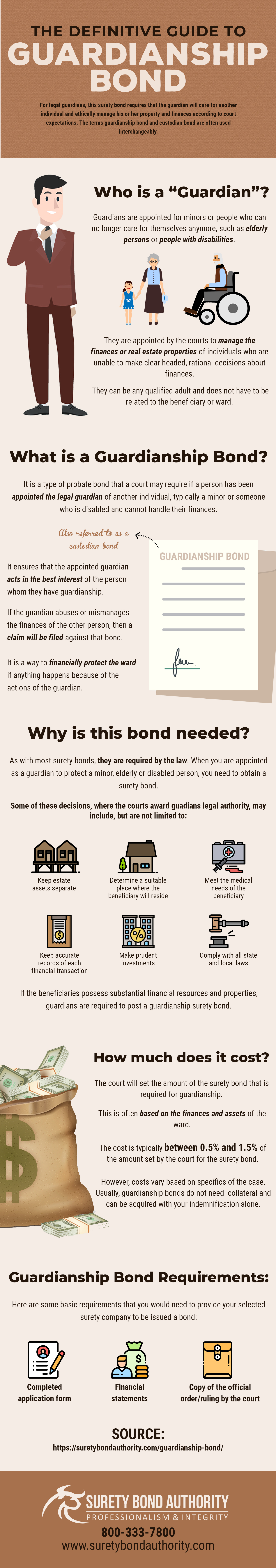 Guardianship Bond Infographic