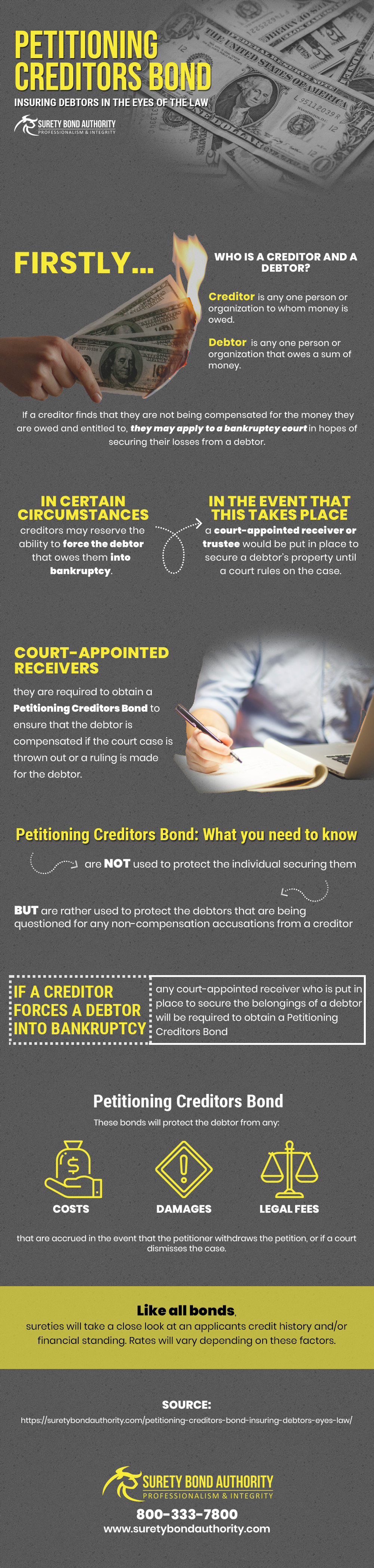 Petitioning Creditors Bond Infographic