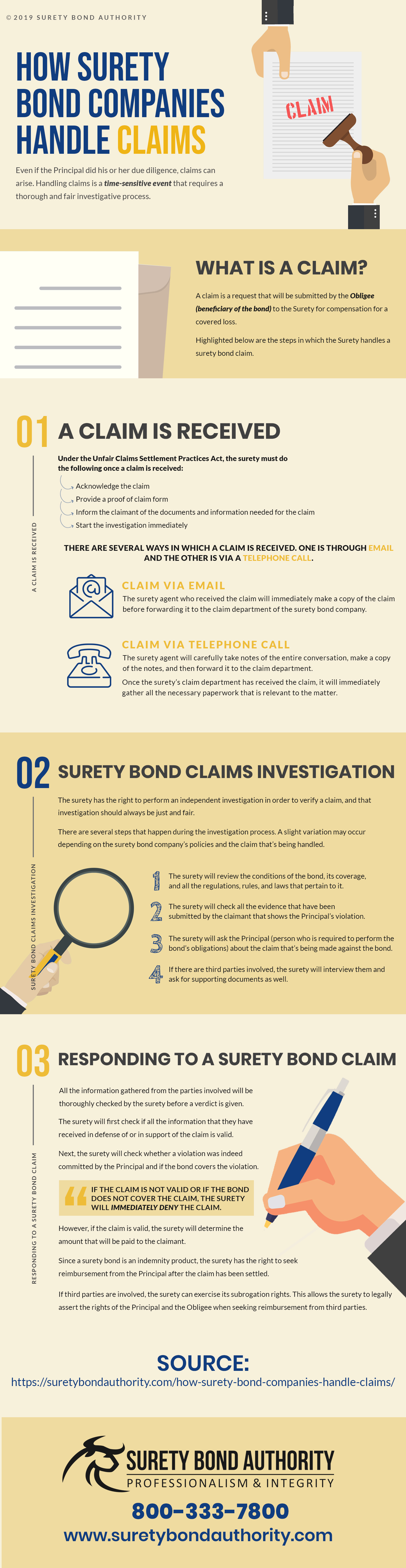 How Surety Bond Companies Handle Claims