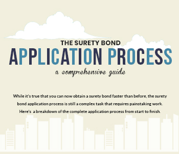 The Surety Bond Application Process