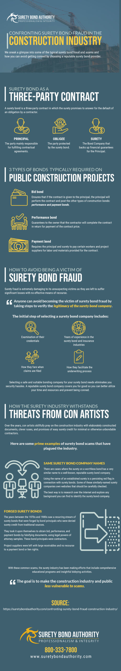 Confronting Surety Bond Fraud Infographic