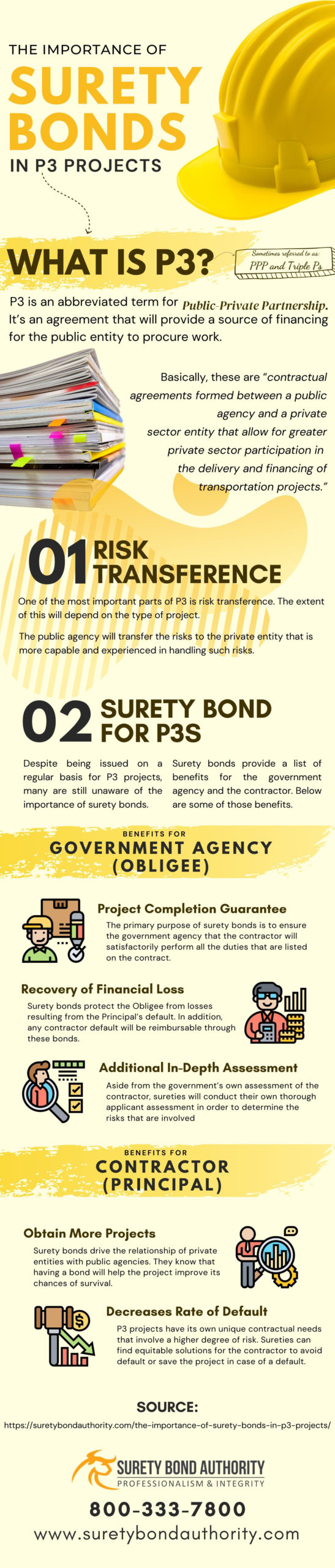 Surety Bonds in P3 Projects